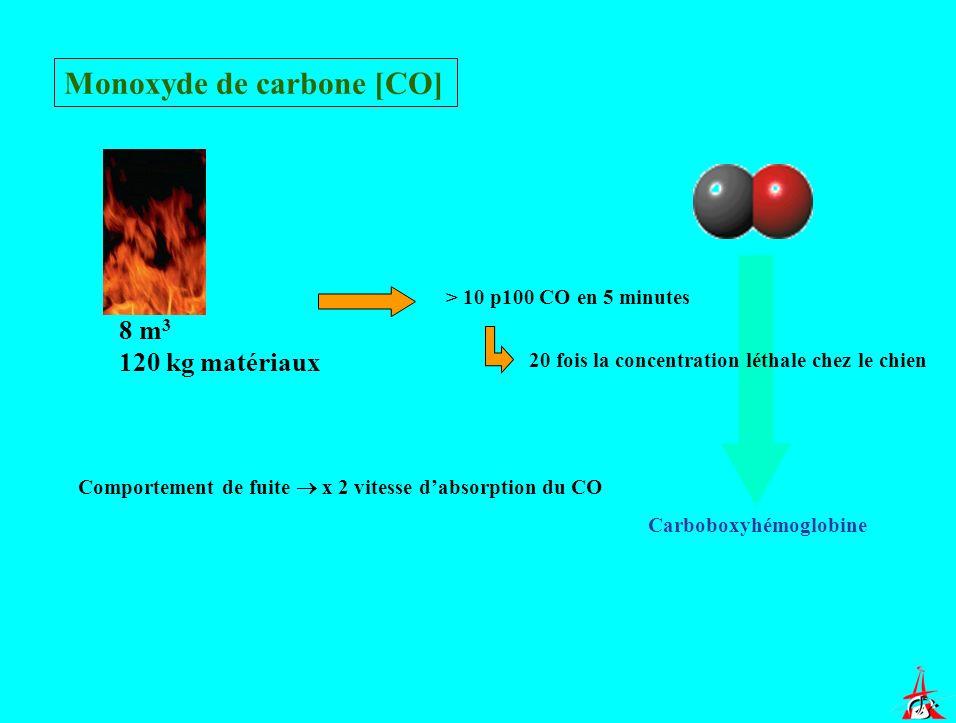 Monoxyde de carbone [CO]